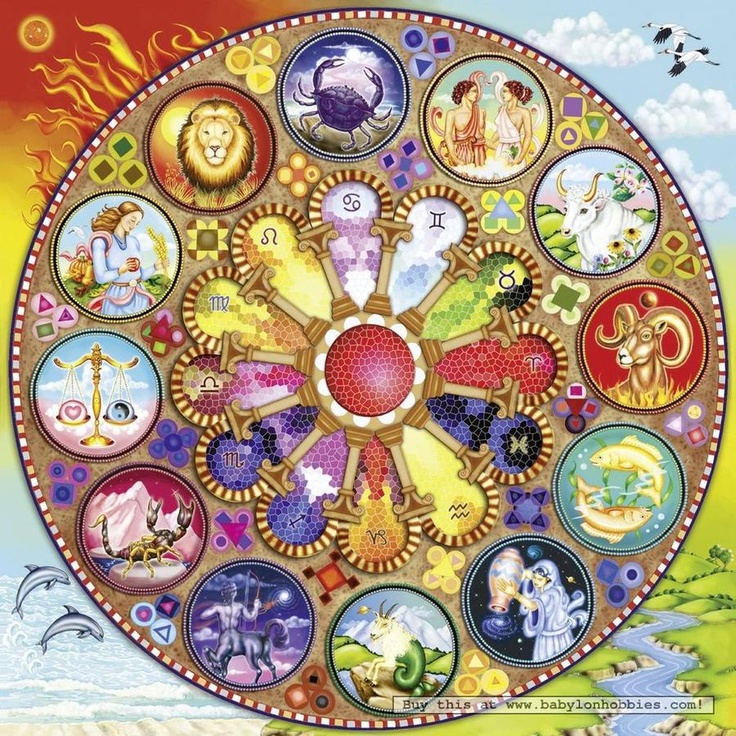 Horoscope Compatibility 5 Psychological Reasons To Believe